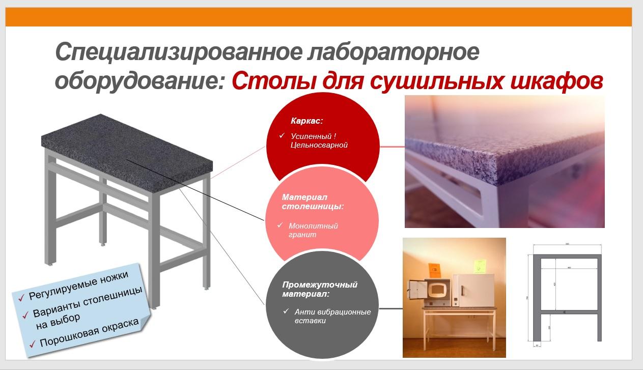 Столы для сушильных шкафов